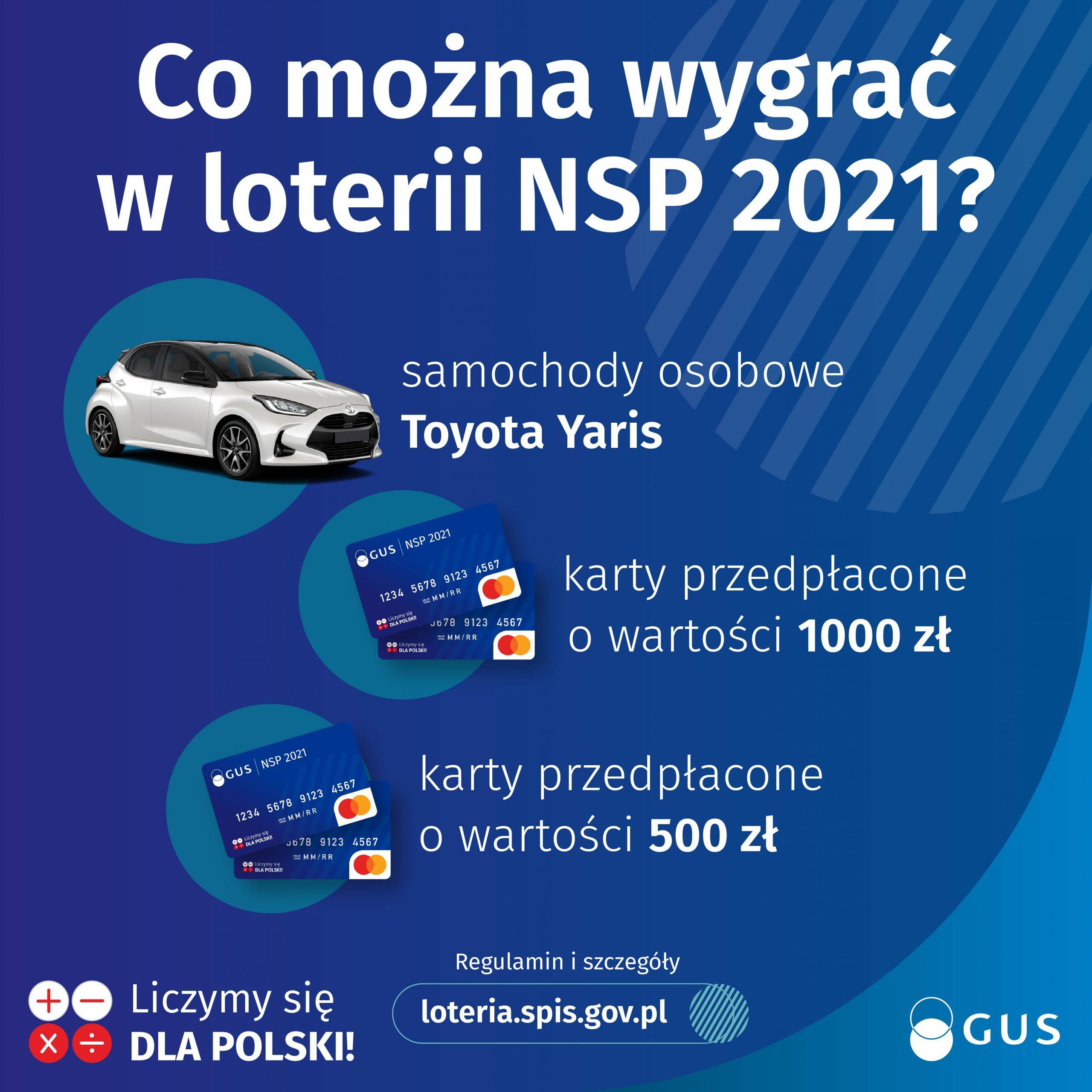 Co można wygrać w loterii NSP 2021?